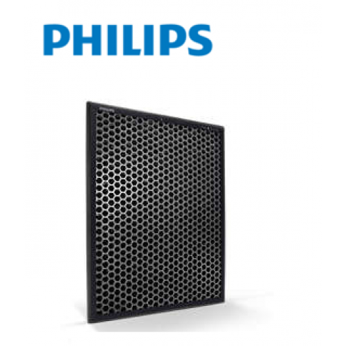 PHILIPS Series 1000 Nano Protect Filter FY1413/30